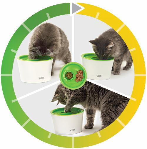 Catit zdjelica za mačke